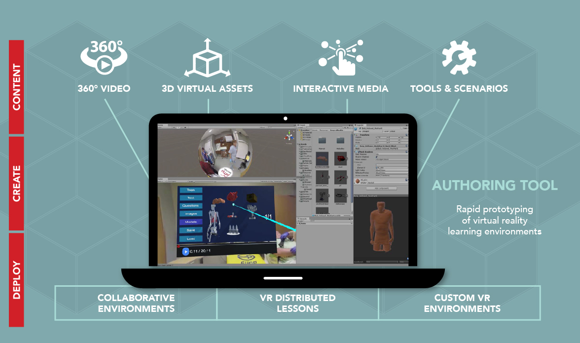 VR Authoring Tool | AirV Labs
